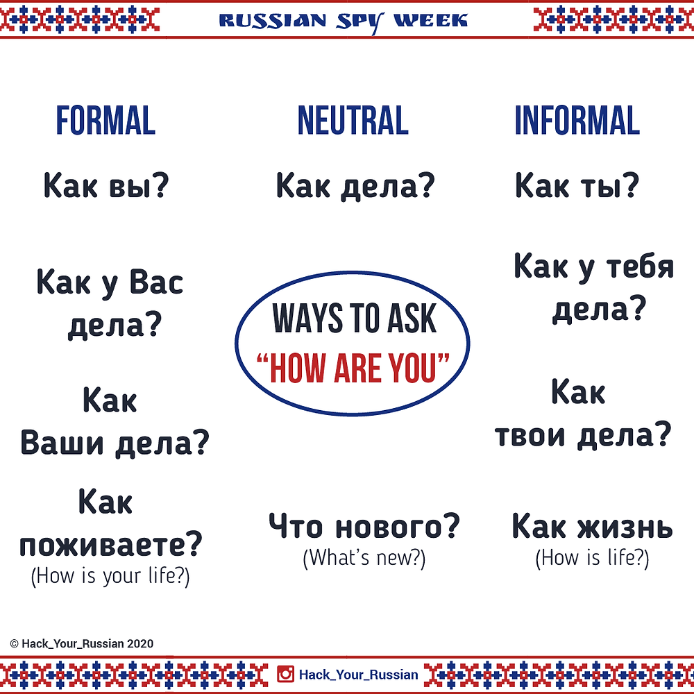 Phrases to ask How are you in Russian - learn Russian lesson