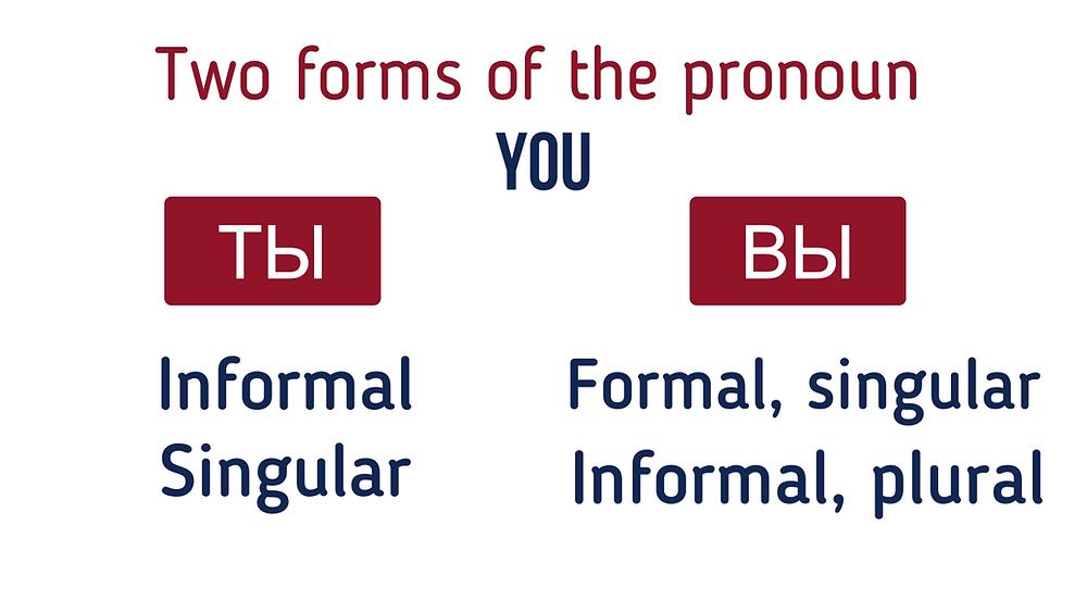 When to use ты vs вы - How to address people in Russian