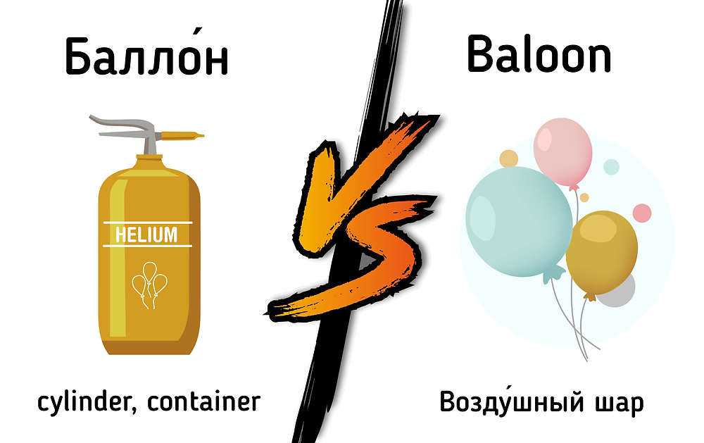 List of Russian words similar with English - False cognates