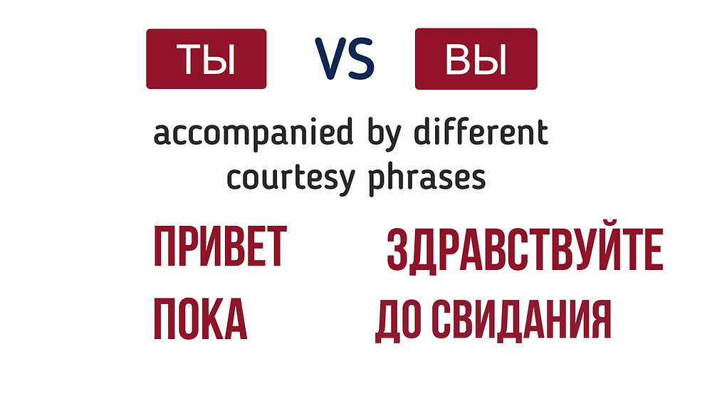 Russian courtesy phrases - formal and informal