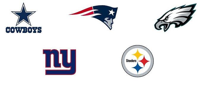 Fanalytics Podcast Episode 34: 2019 NFL Fan Rankings