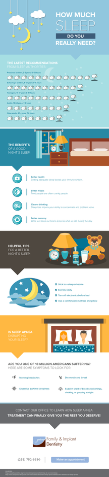 How Much Sleep Do You Really Need - Infographic