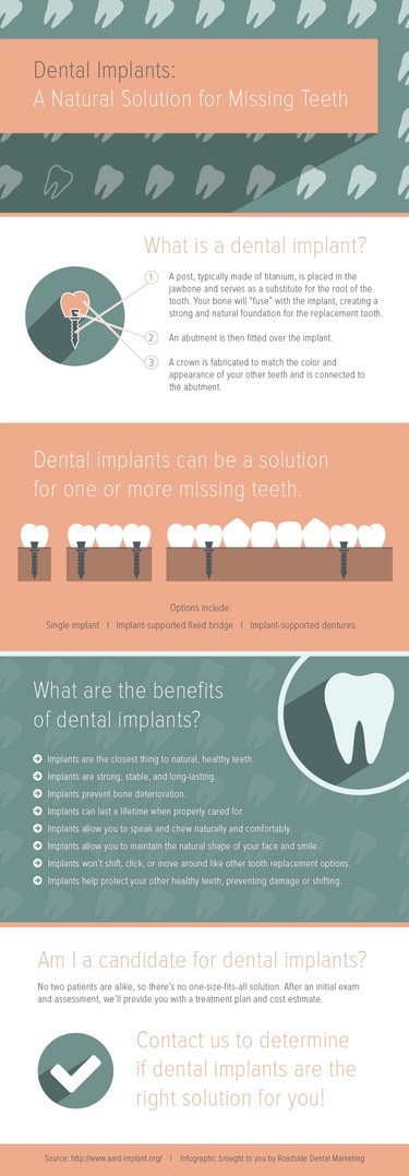 Your Solution for Missing Teeth - Infographic