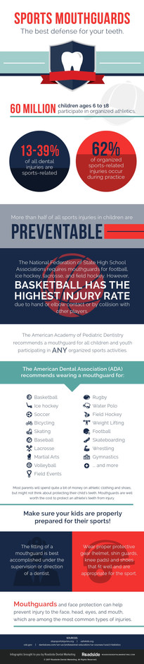 Sports Mouthguards - Infographic