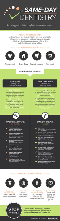 Same Day Dentistry - Infographic