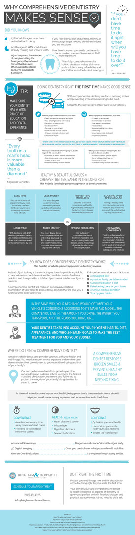 Why Comprehensive Dentistry Makes Sense - Infographic