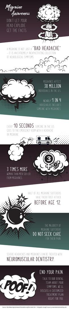 Migraine Awareness - Infographic