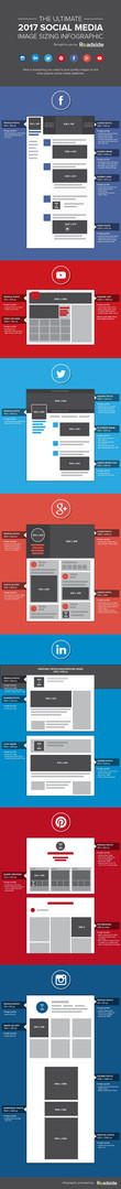 Social Media Image Sizing - Infographic