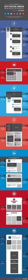 Social Media Image Sizing - Infographic