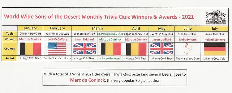 2021 WW Monthly Trivia Quiz Awards  001.jpg