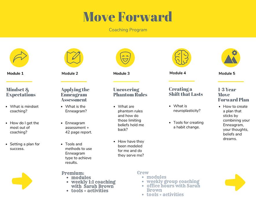 Move Forward Graphic_082320_edit.png