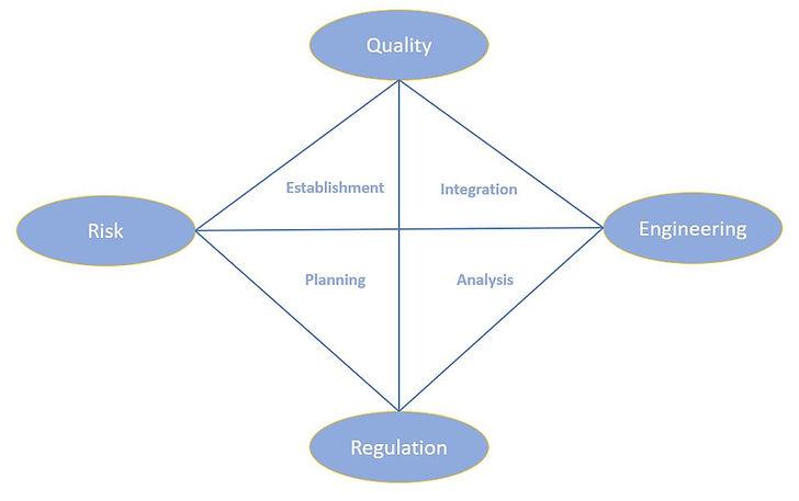 Regulatory Compliance.JPG