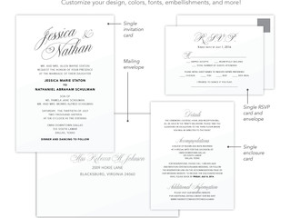 Everything You Need to Know About Invitation Suites