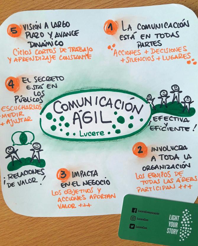 ¿Qué es la Comunicación Ágil?
