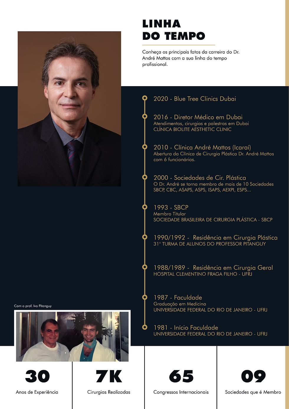 Dr. AndreMattos_linha do tempo_ATUALIZAD
