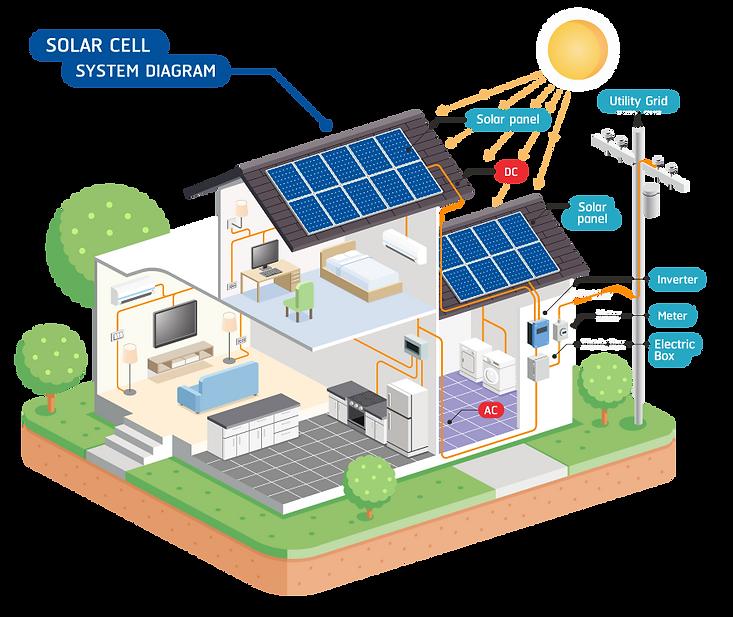 solar-diagram.png