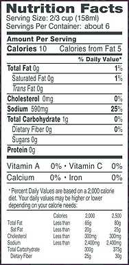 Chicken Broth for Passover (shelf stable) nutritional info