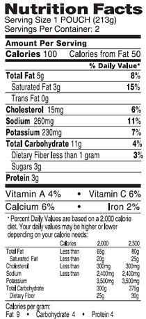 Cream of Mushroom Soup nutritional info