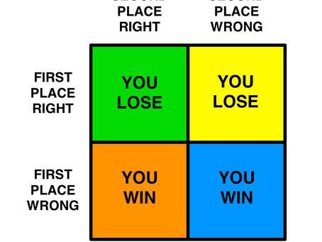 Advanced Jeopardy