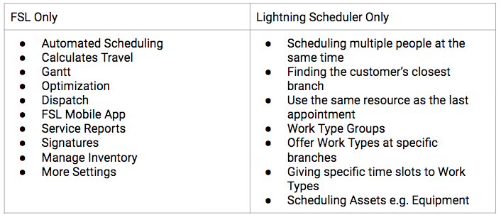 How Salesforce Lightning Scheduler is different to Field Service Lightning