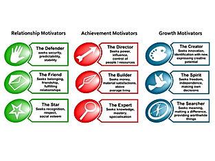 9 Motivators.jpg