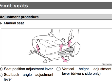 WWTT??? Car Seat adjustment lever/handle