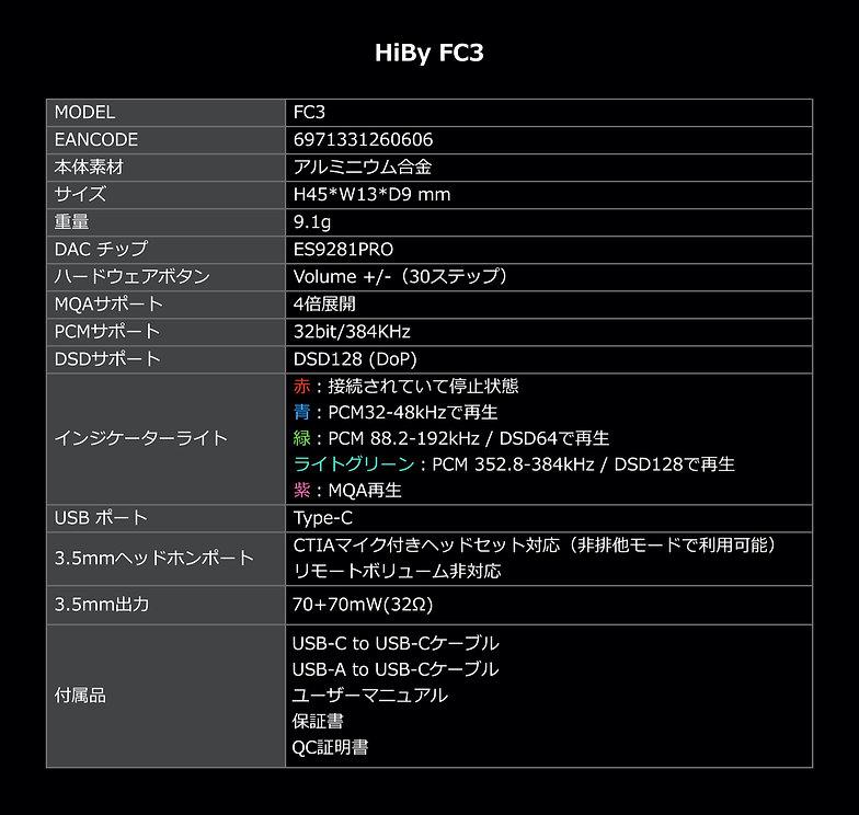FC3 SPEC_edited.jpg