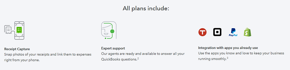 Quickbooks works with.PNG