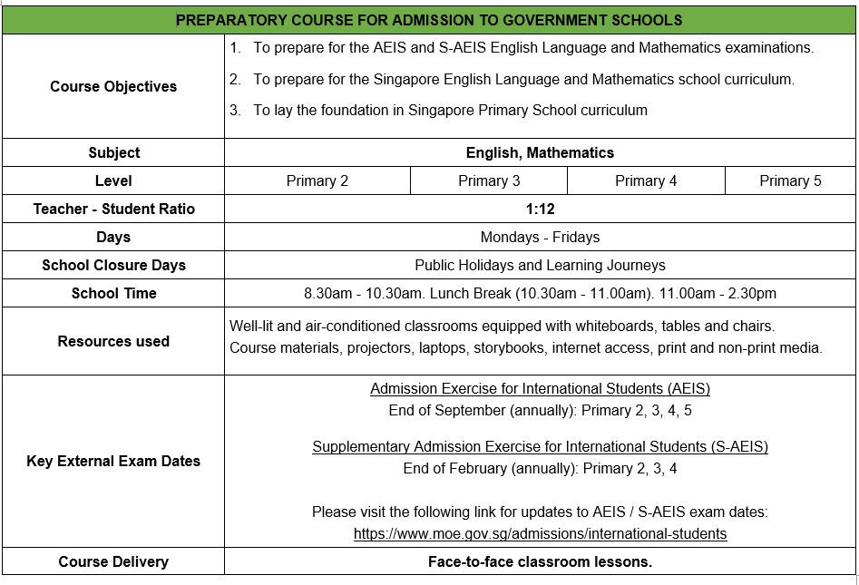 Course Information.JPG