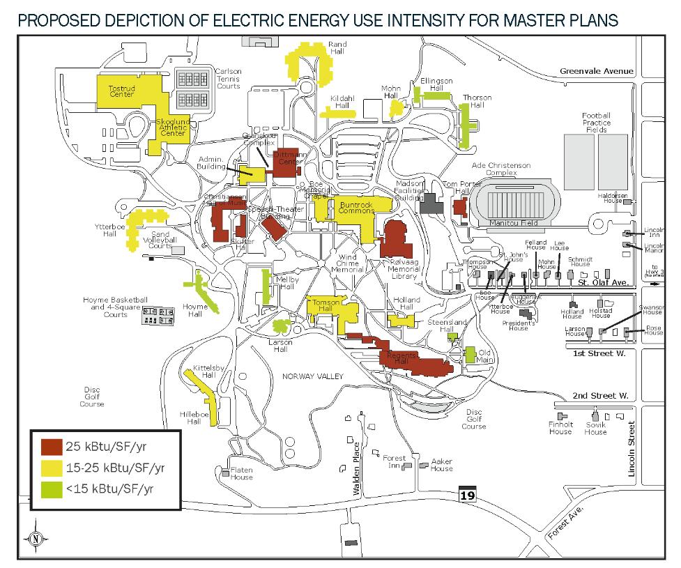 Energy Use Intensity