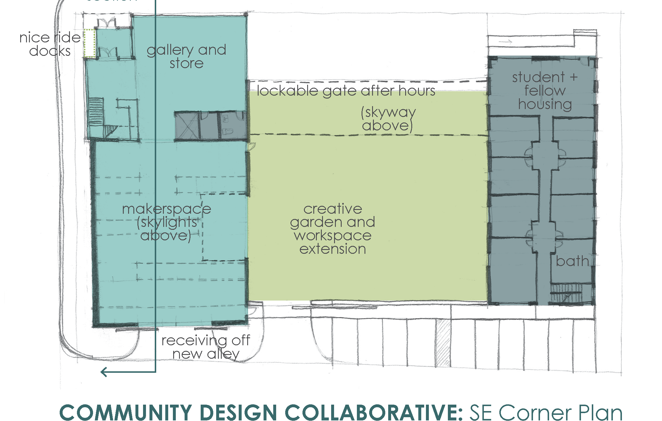 Community Design Collaborative