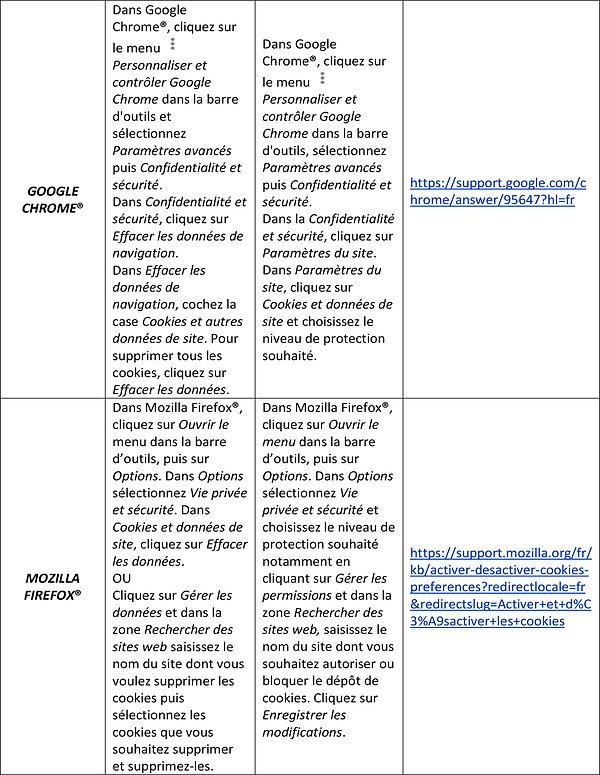 Charte traceurs_cookies H2T-tab2.jpg