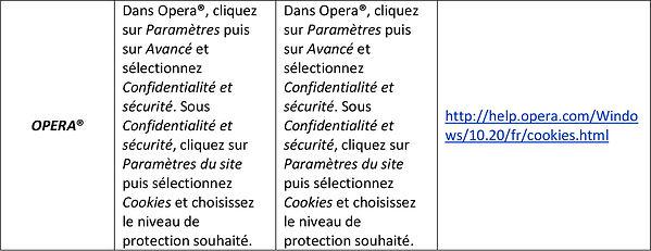 Charte traceurs_cookies H2T-tab3.jpg