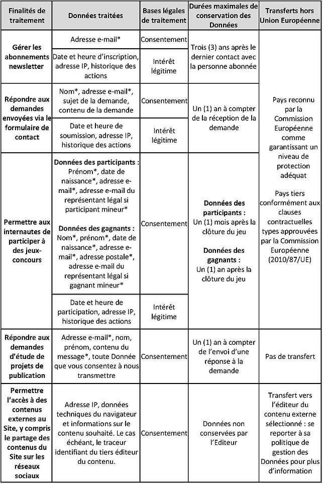 Charte Données Perso H2T V2 tableau2021_edited.jpg