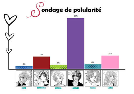 graphic_sondage_popularité.jpg