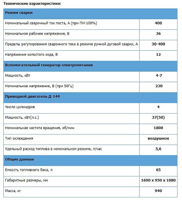 характеристики сварочного агрегата