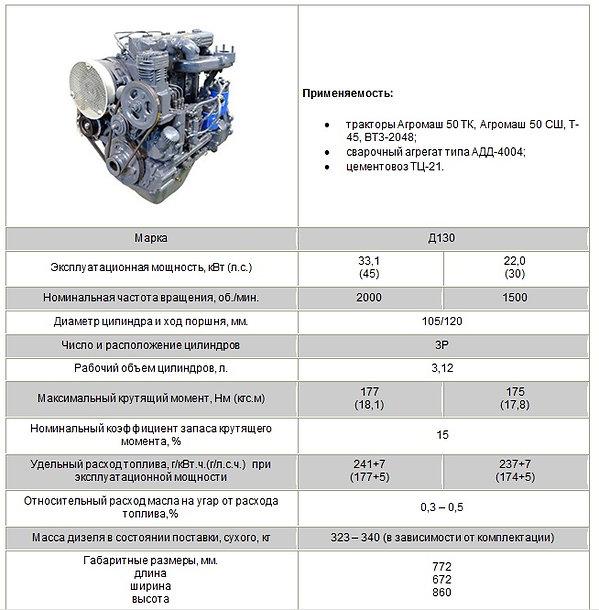 Дизеьный двигатель Д130 характеристики