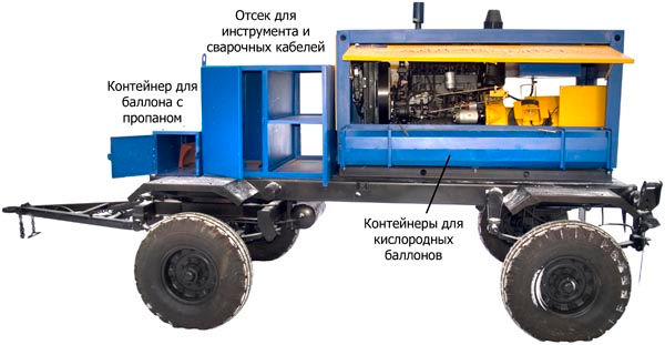 сварочный агрегат купить с доставкой