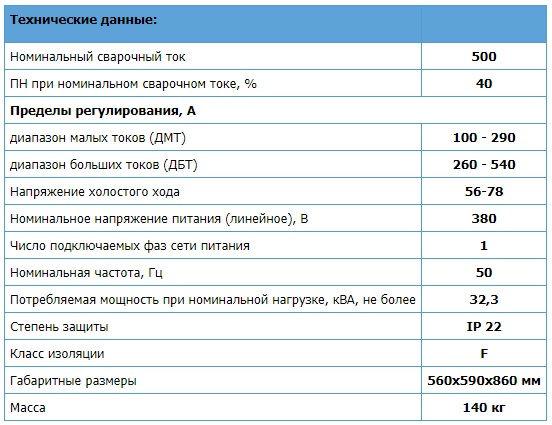 Сварочный трансформатор тдм500 характерстики