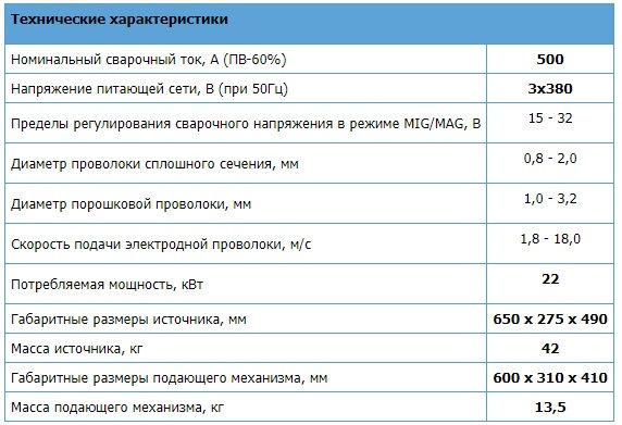 Урал-Мастер 500 с Урал-5 сварочный полуавтомат инверторного типа