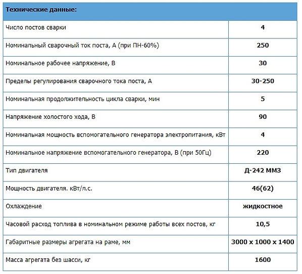 характеристики сварочного агрегата 4 постового