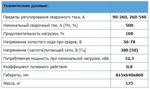 Трансформатор сварочный тдм504м