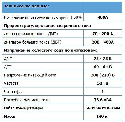 Характеристики сварочного трансформатора ТДМ