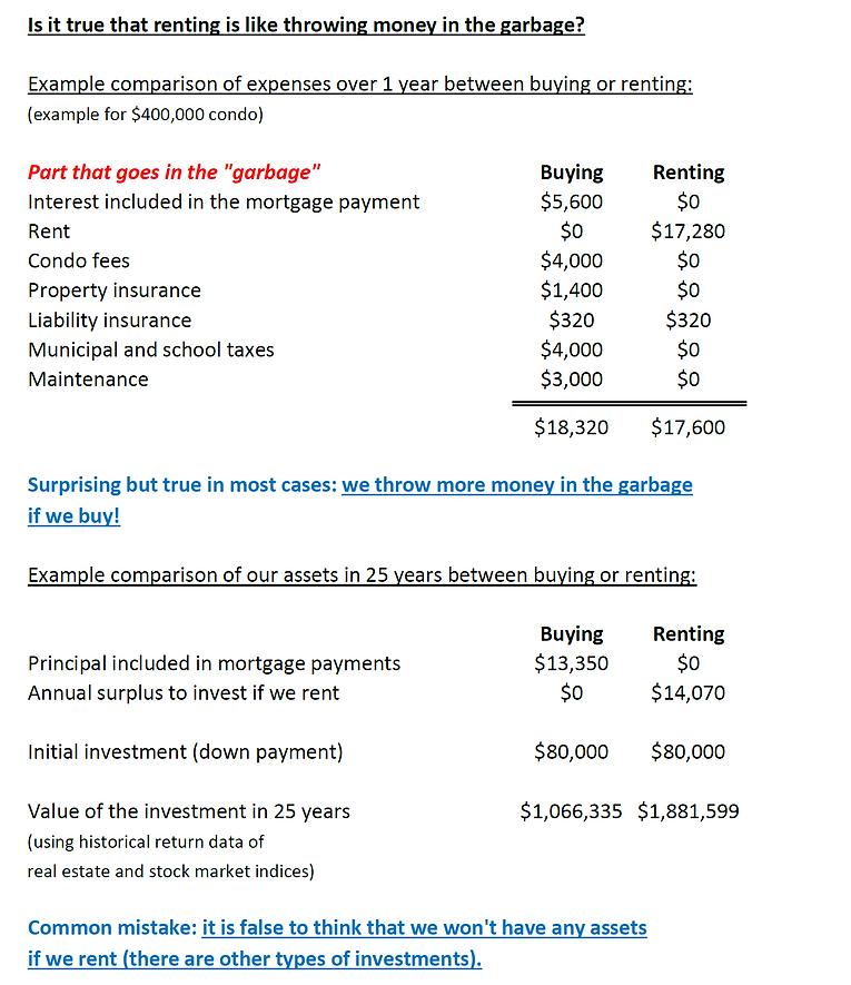 Buying VS Renting (real estate).png