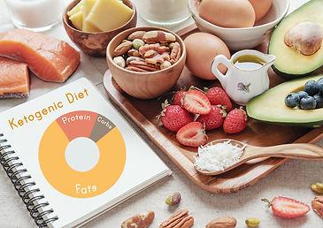 Keto, ketogenic diet, low carb, high goo