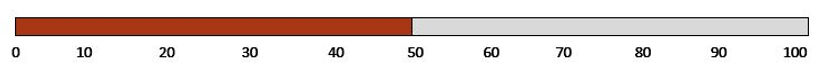 50 percent bar_thin.JPG