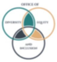 DEI Logo Ideas (1).png