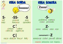 La S sorda i la S sonora