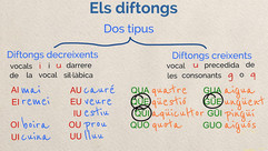 Els diftongs