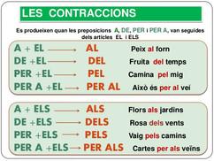 Les Contraccions